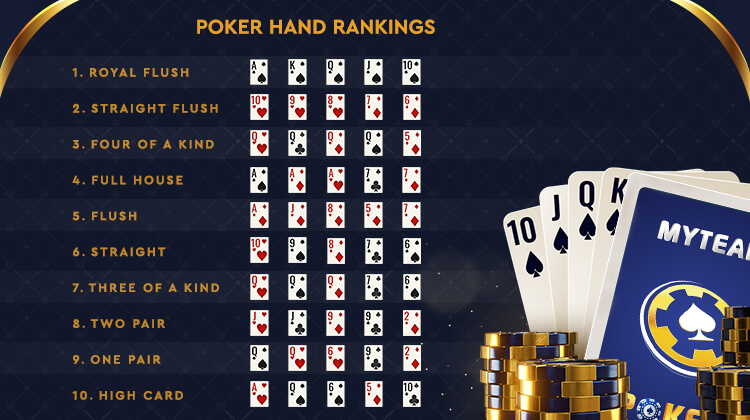 Types of Hands & Their Rankings